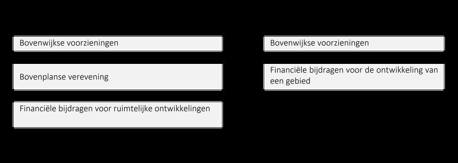 Figuur_1_vergelijking.width-910.png